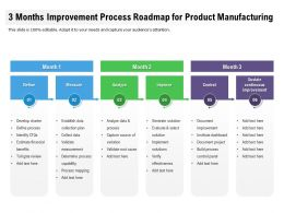 3 Months Improvement Process Roadmap For Product Manufacturing