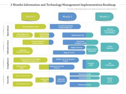 3 Months Information And Technology Management Implementation Roadmap