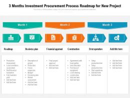 3 Months Investment Procurement Process Roadmap For New Project