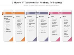 3 Months IT Transformation Roadmap For Business