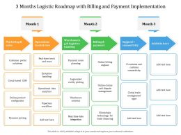 3 Months Logistic Roadmap With Billing And Payment Implementation