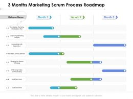 3 Months Marketing Scrum Process Roadmap