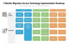 3 Months Migration Service Technology Implementation Roadmap