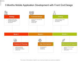 3 Months Mobile Application Development With Front End Design
