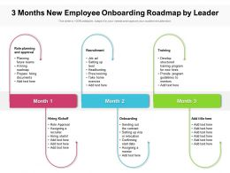 3 Months New Employee Onboarding Roadmap By Leader