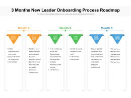 3 Months New Leader Onboarding Process Roadmap