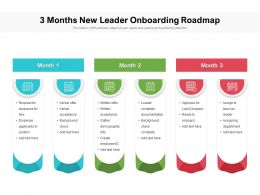 3 Months New Leader Onboarding Roadmap