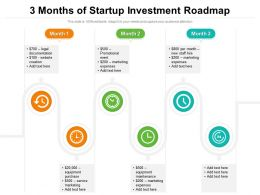 3 Months Of Startup Investment Roadmap