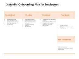 3 Months Onboarding Plan For Employees