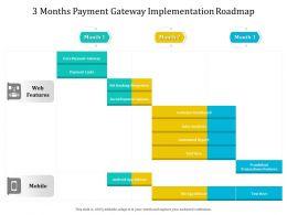 3 Months Payment Gateway Implementation Roadmap