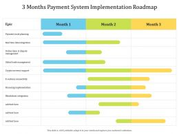 3 Months Payment System Implementation Roadmap