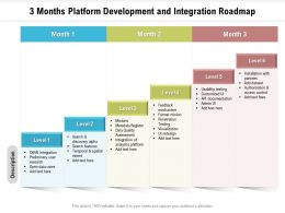 3 Months Platform Development And Integration Roadmap