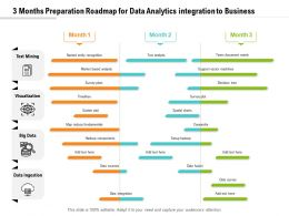 3 Months Preparation Roadmap For Data Analytics Integration To Business
