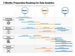3 Months Preparation Roadmap For Data Analytics