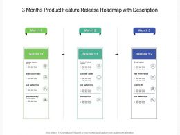 3 Months Product Feature Release Roadmap With Description