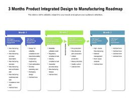 3 Months Product Integrated Design To Manufacturing Roadmap