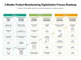 3 Months Product Manufacturing Digitalization Process Roadmap