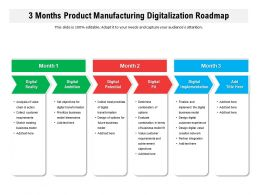 3 Months Product Manufacturing Digitalization Roadmap