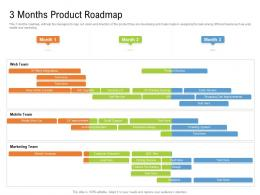 3 Months Product Roadmap Timeline Powerpoint Template