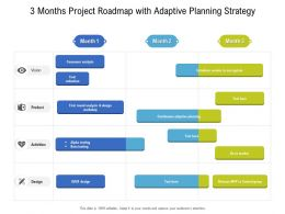 3 Months Project Roadmap With Adaptive Planning Strategy