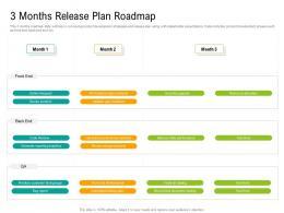 3 Months Release Plan Roadmap Timeline Powerpoint Template