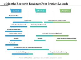 3 Months Research Roadmap Post Product Launch
