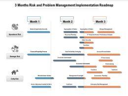 3 Months Risk And Problem Management Implementation Roadmap