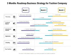 3 Months Roadmap Business Strategy For Fashion Company