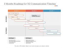 3 Months Roadmap For 5G Communication Timeline