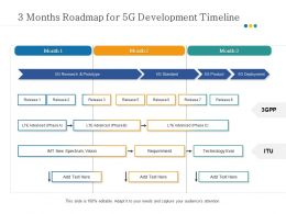 3 Months Roadmap For 5G Development Timeline