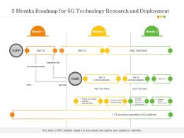 3 Months Roadmap For 5G Technology Research And Deployment