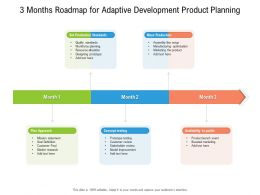 3 Months Roadmap For Adaptive Development Product Planning
