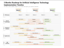 3 Months Roadmap For Artificial Intelligence Technology Implementation Timeline