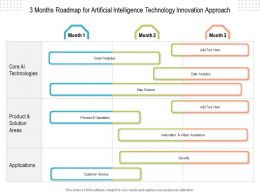 3 Months Roadmap For Artificial Intelligence Technology Innovation Approach