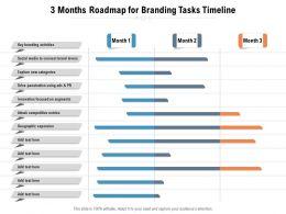 3 Months Roadmap For Branding Tasks Timeline