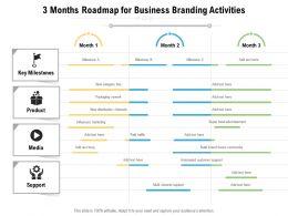 3 Months Roadmap For Business Branding Activities