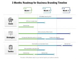 3 Months Roadmap For Business Branding Timeline