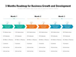 3 Months Roadmap For Business Growth And Development