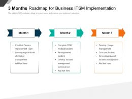 3 Months Roadmap For Business ITSM Implementation