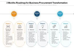 3 Months Roadmap For Business Procurement Transformation