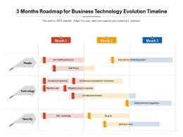3 Months Roadmap For Business Technology Evolution Timeline