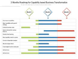 3 Months Roadmap For Capability Based Business Transformation