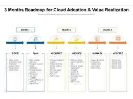 3 Months Roadmap For Cloud Adoption And Value Realization