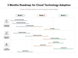3 Months Roadmap For Cloud Technology Adoption