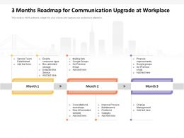 3 Months Roadmap For Communication Upgrade At Workplace