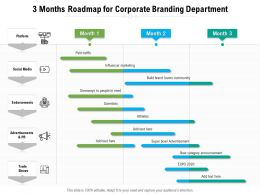 3 Months Roadmap For Corporate Branding Department