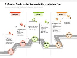 3 Months Roadmap For Corporate Commutation Plan