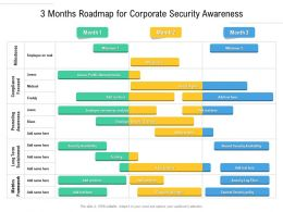 3 Months Roadmap For Corporate Security Awareness