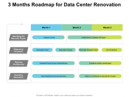 3 Months Roadmap For Data Center Renovation