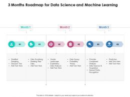 3 Months Roadmap For Data Science And Machine Learning